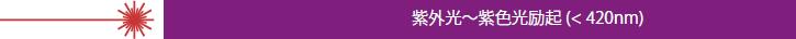 紫外光~紫色光励起