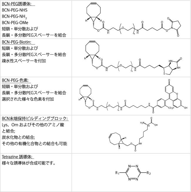 図4. カスタム合成