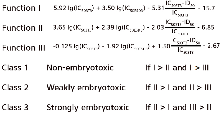 図2. エンドポイントを比較する線形関数