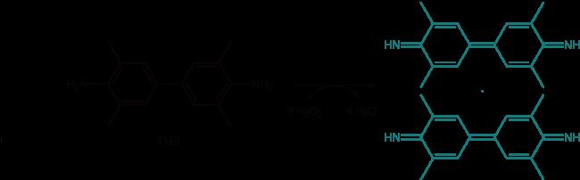 図1. ペルオキシダーゼによる発色メカニズム