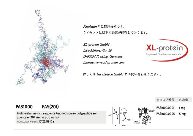 図2. Pasylationの模式図と製品概要
