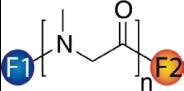 図1. ポリサルコシンの模式図