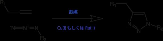 図1. クリック反応(Huisgen[3+2]付加環化反応)