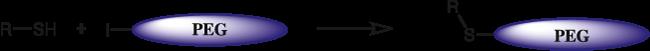図3. ヨウ化PEGとチオールの反応