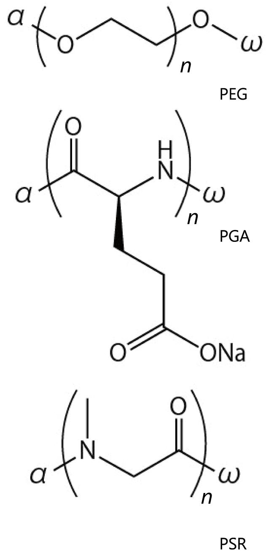 図2. PEG、PGA、PSRの模式図