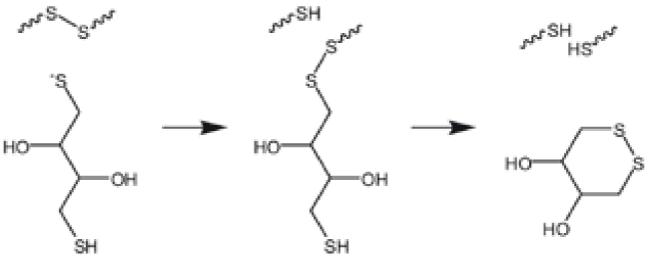 図1. Cleland試薬の酸化還元反応