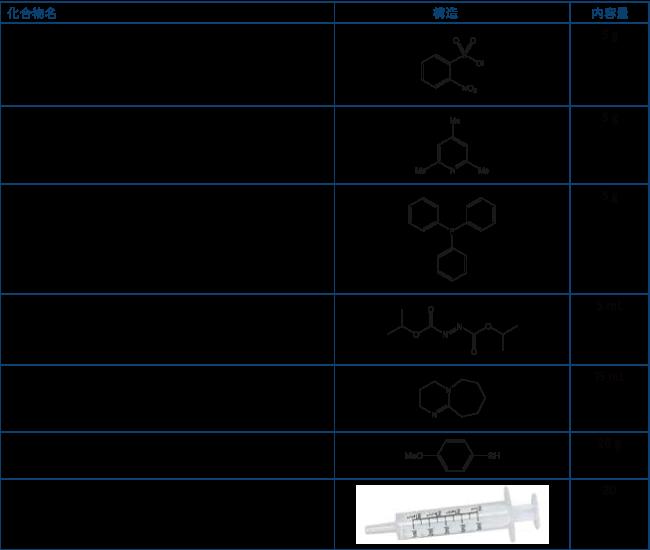 図9. ペプトイド基本キット(製品コード:KITP003)の内容物