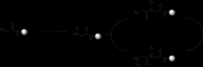 図2. ブロモ酢酸とアミンを用いたN-置換グリシンの2段階合成