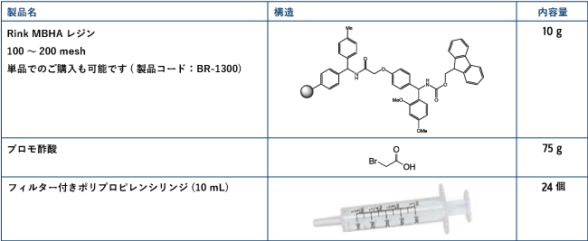 図3. ペプトイド基本キット(製品コード:KITP001)の内容物