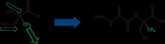 図1. トリフルオロメチル基は高い極性を示します