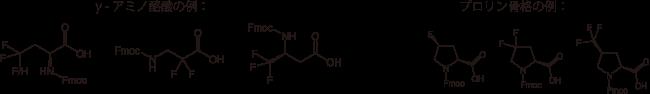 図2. トリフルオロメチル基が導入されたγ-アミノ酪酸とプロリン骨格の例