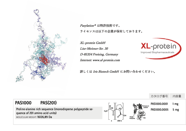 Pasylationの模式図と製品概要