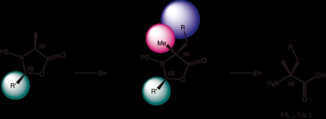 オキサゾリジン-5-オンを経由する合成経路